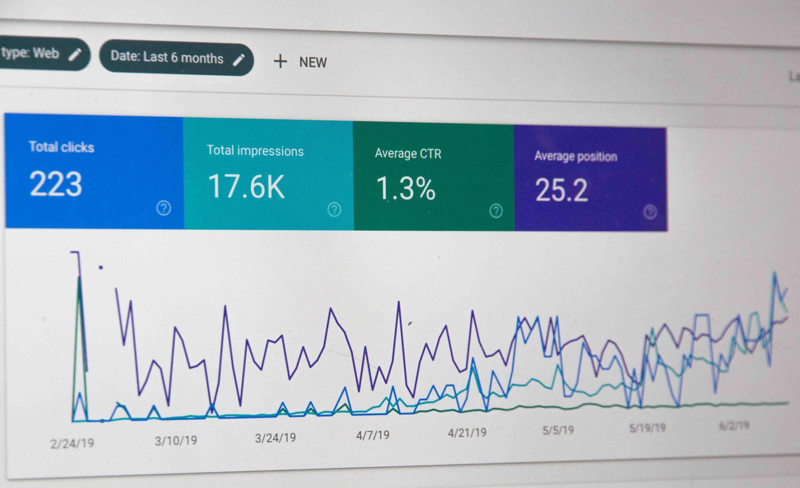 Content-Marketing-Tools-Google-Analytics